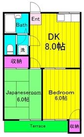 稲田堤駅 徒歩6分1階Fの間取り画像