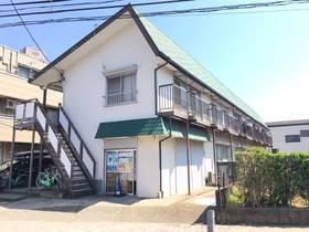 綱島駅 徒歩10分の外観画像