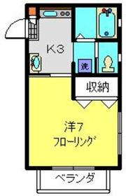 ドルチェ和田町1階Fの間取り画像
