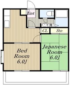 コスモAoi上和田2階Fの間取り画像