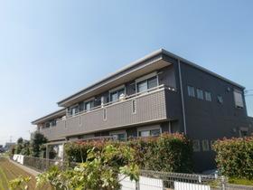 大泉学園ロイヤルフォルムBの外観画像