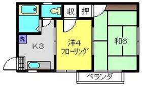 武蔵新城駅 徒歩22分2階Fの間取り画像