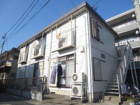 金町駅 徒歩15分の外観画像