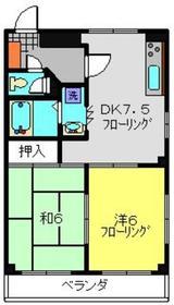 新川崎駅 徒歩23分2階Fの間取り画像