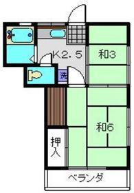 南平台荘2階Fの間取り画像