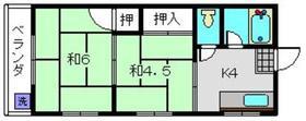 尻手駅 徒歩3分2階Fの間取り画像