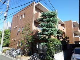 インテレッセ横浜矢向の外観画像