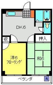 元住吉駅 徒歩7分3階Fの間取り画像