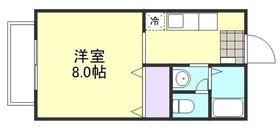 ラクシュリーマンション E2階Fの間取り画像
