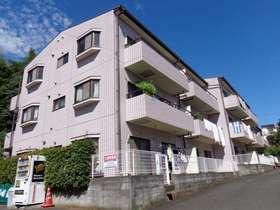 日吉本町駅 徒歩7分の外観画像