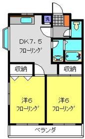 すみれマンション2階Fの間取り画像