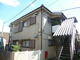 下赤塚駅 徒歩6分