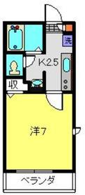日吉本町駅 徒歩1分2階Fの間取り画像