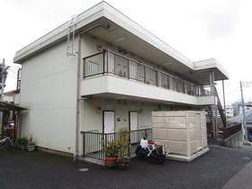 グリーンシャトル本町田の外観画像
