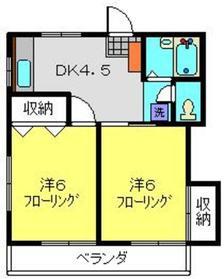 綱島駅 徒歩23分1階Fの間取り画像