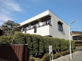 プラーチル新高円寺の外観画像