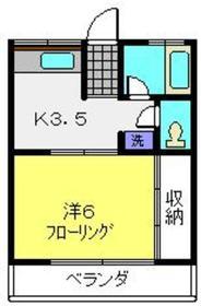 カーサカトーA1階Fの間取り画像
