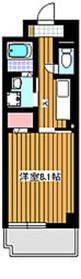 成増駅 徒歩25分1階Fの間取り画像