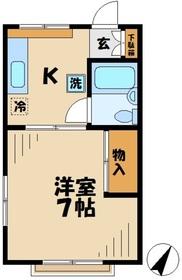 コーポニューウェイ2階Fの間取り画像