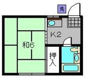 東神奈川駅 徒歩12分1階Fの間取り画像