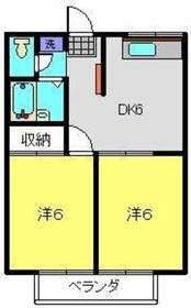 エステートピア新川崎B2階Fの間取り画像