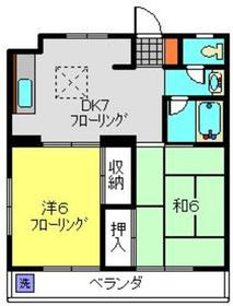 武蔵新城駅 徒歩22分1階Fの間取り画像