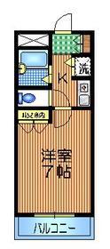 梅ヶ丘駅 徒歩8分1階Fの間取り画像