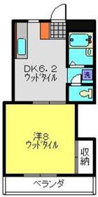 武蔵中原駅 徒歩16分1階Fの間取り画像
