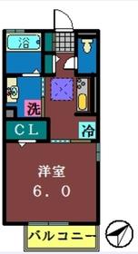 ネオハイツサギヌマB1階Fの間取り画像