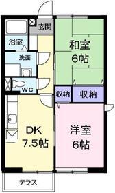 小作駅 バス9分「長渕駐在」徒歩2分1階Fの間取り画像