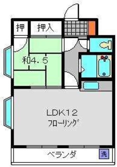 綱島駅 バス15分「駒岡八幡神社前」徒歩1分間取図