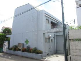 グリーンハウスNo.7安心の鉄筋コンクリート造