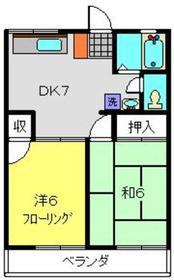メゾンソレイユ2階Fの間取り画像