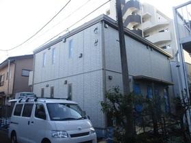 上野毛駅 徒歩2分の外観画像