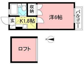 南向き!キッチンと居室の分かれた1Kタイプになります☆