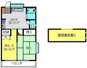 コートデュローヌ2階Fの間取り画像