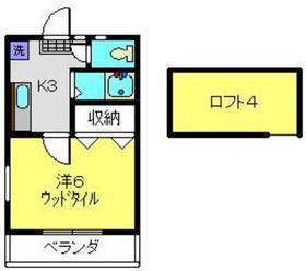 武蔵新城駅 徒歩5分2階Fの間取り画像
