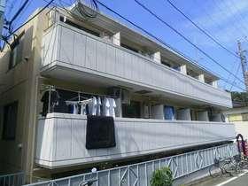 星川駅 徒歩10分の外観画像