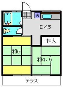 武蔵新城駅 徒歩10分1階Fの間取り画像