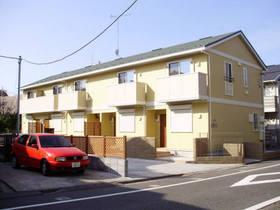 千鳥町駅 徒歩9分の外観画像