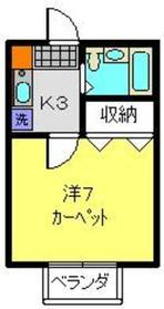エミネンス・トーアⅠ2階Fの間取り画像