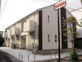 京急蒲田駅 徒歩15分の外観画像