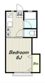 カツザワコーポ B棟1階Fの間取り画像