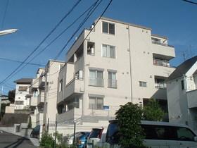 菊名駅 徒歩10分の外観画像