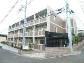 柿生駅 徒歩5分の外観画像