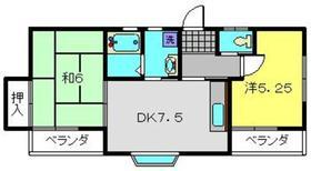 サニーフラットⅡ1階Fの間取り画像