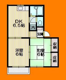 メゾン・ド・ジロー1階Fの間取り画像