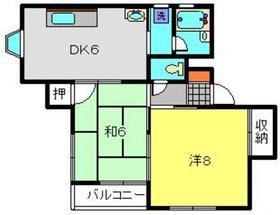 日吉駅 徒歩11分1階Fの間取り画像