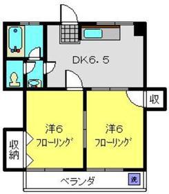 コーポ安井A2階Fの間取り画像