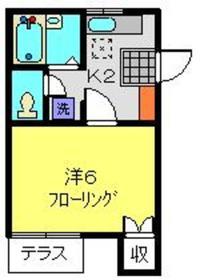 和田町駅 徒歩6分1階Fの間取り画像